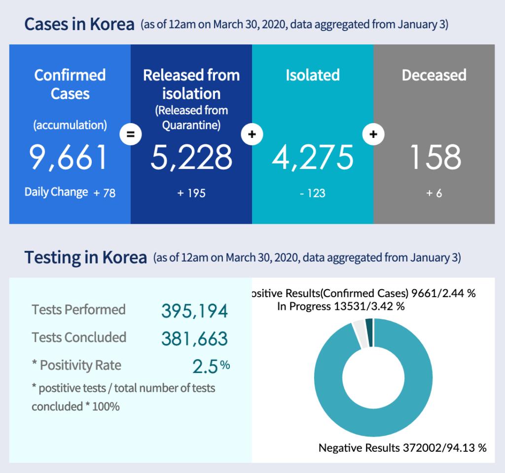 korean tourism